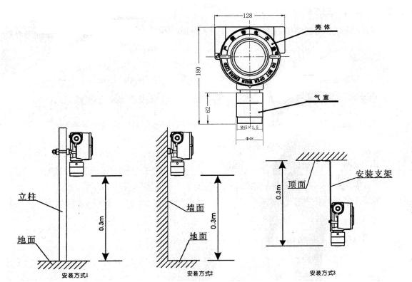 气体变送器安装位置